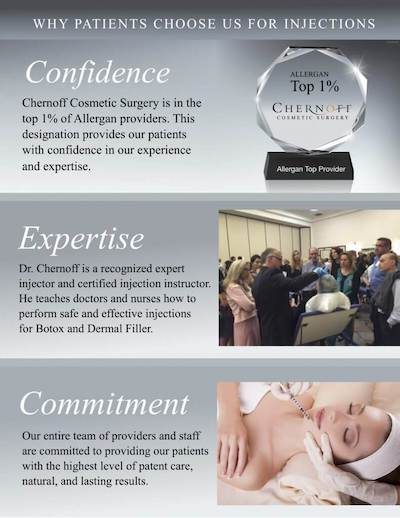Why Patients Choose Dr. Chernoff for Injections